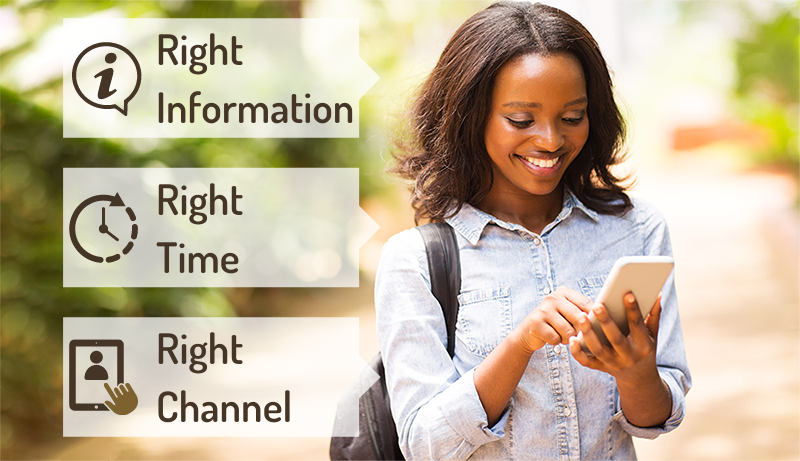 Image of engaged candidate with text saying Right Information, Right Time, Right Channel